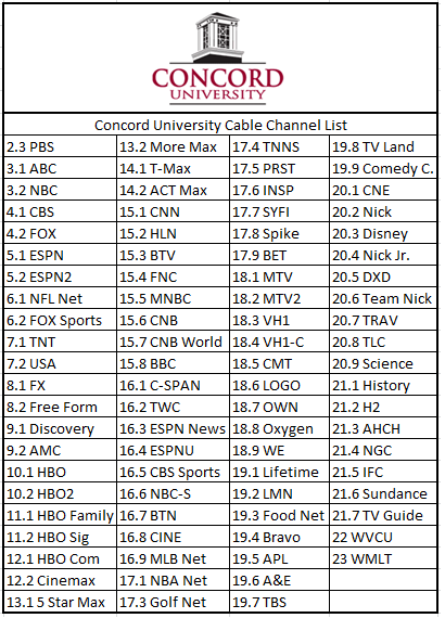 Picture of all the cable channels available with the current residence hall cable package.